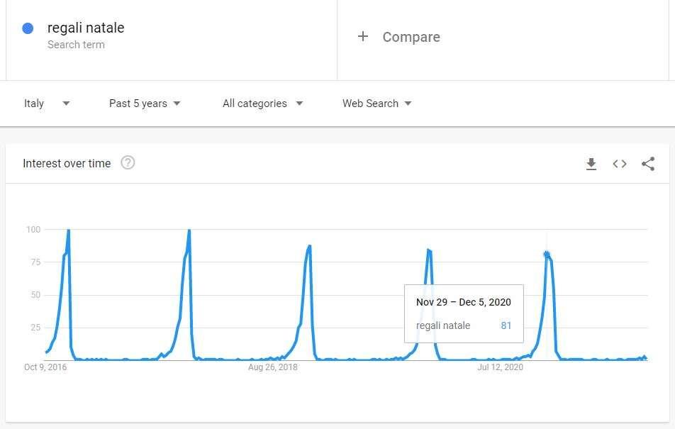 google-trends-italia